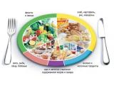 База отдыха Пикник парк - иконка «питание» в Усвятах